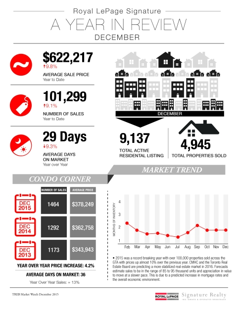 Infographic_DEC_Stats_2015_2